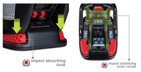 Britax SafeCell Impact Protection
