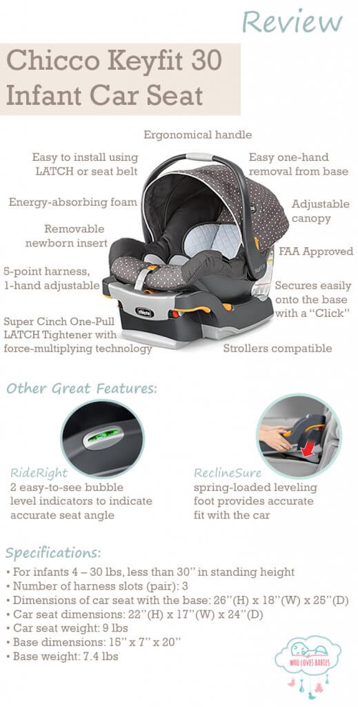 Magnificent Chicco Keyfit 30 Infant Car Seat Install Without Base Inzonedesignstudio Interior Chair Design Inzonedesignstudiocom