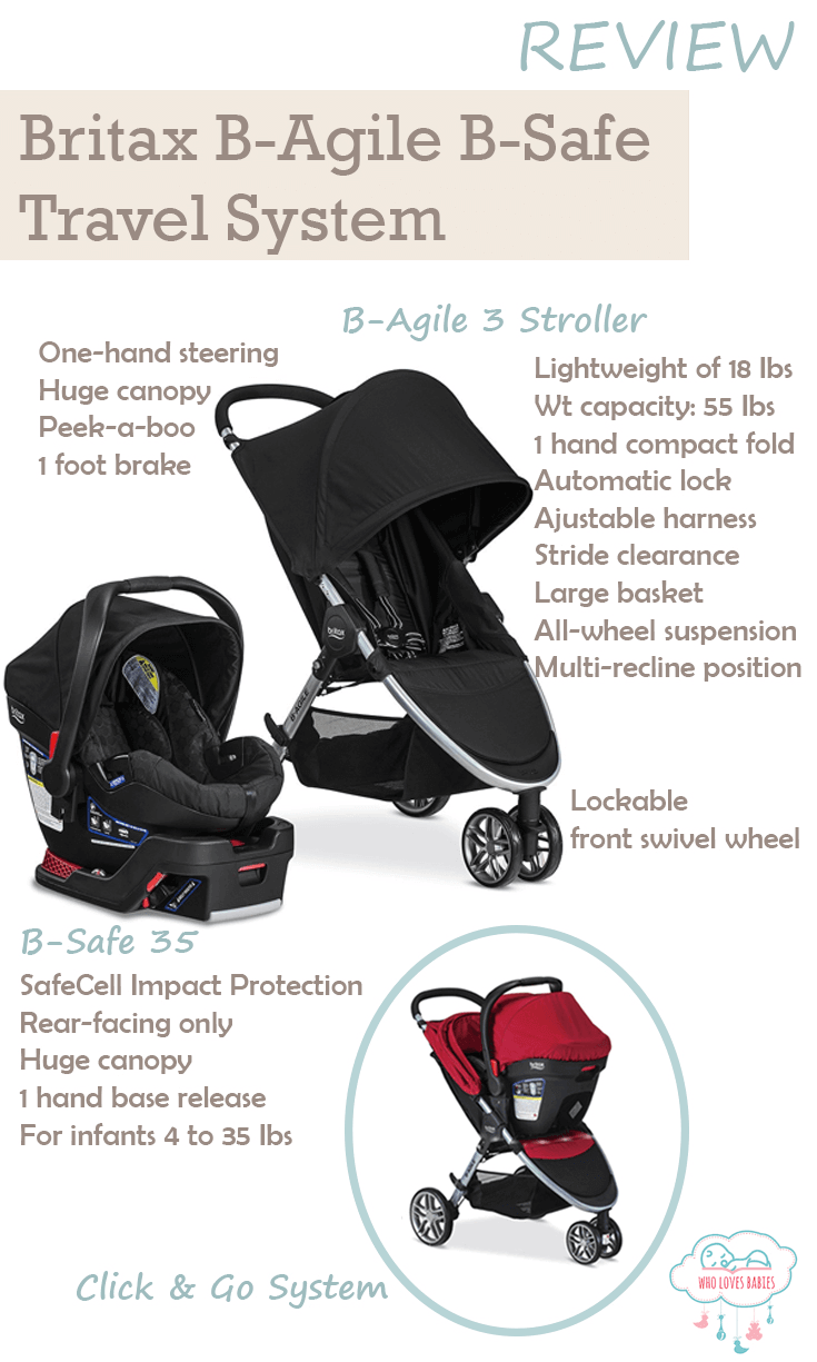 Britax Travel System Review Summary by WhoLovesBabies