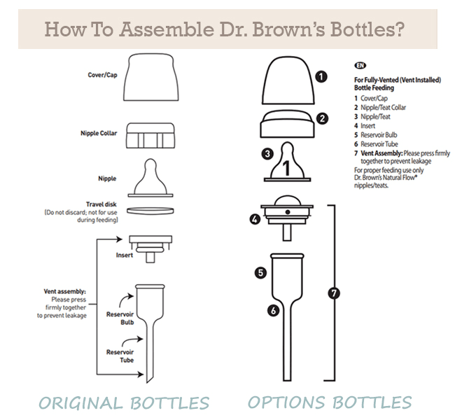 How to Assemble Dr. Brown Baby Bottles