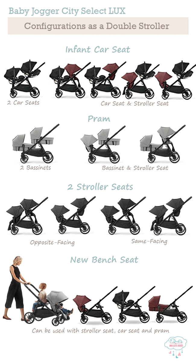 Baby Jogger City Select LUX Double Stroller Configuration