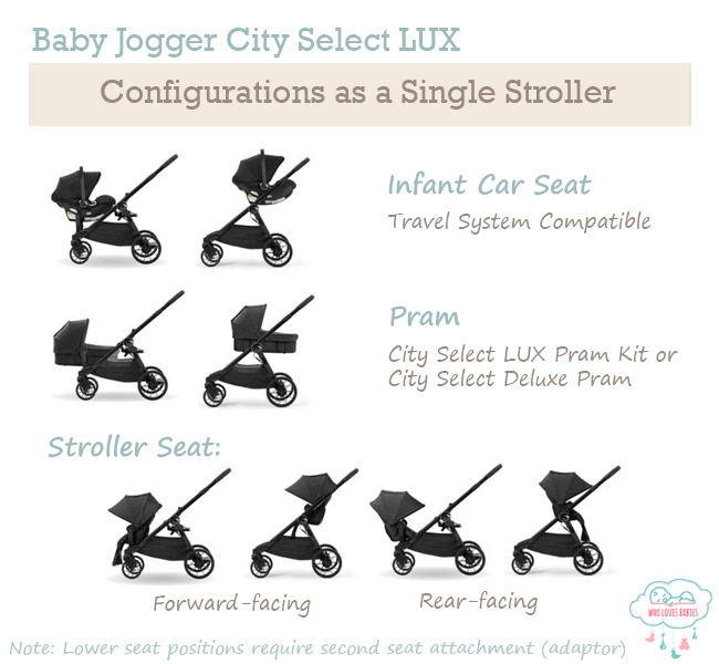 City Select LUX Single Stroller Configuration