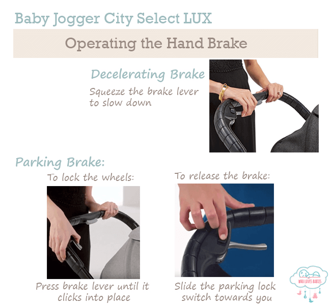 How to Operate City Select LUX Hand Brake