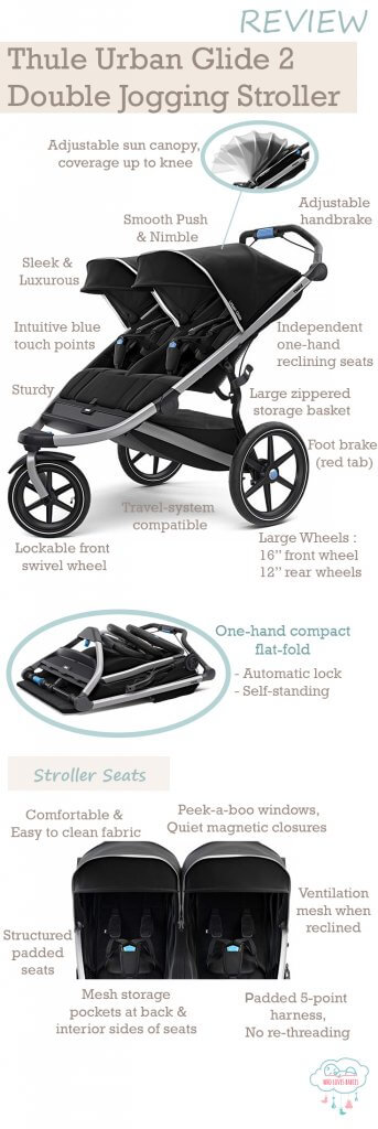 Thule Urban 2 inline double jogging stroller review