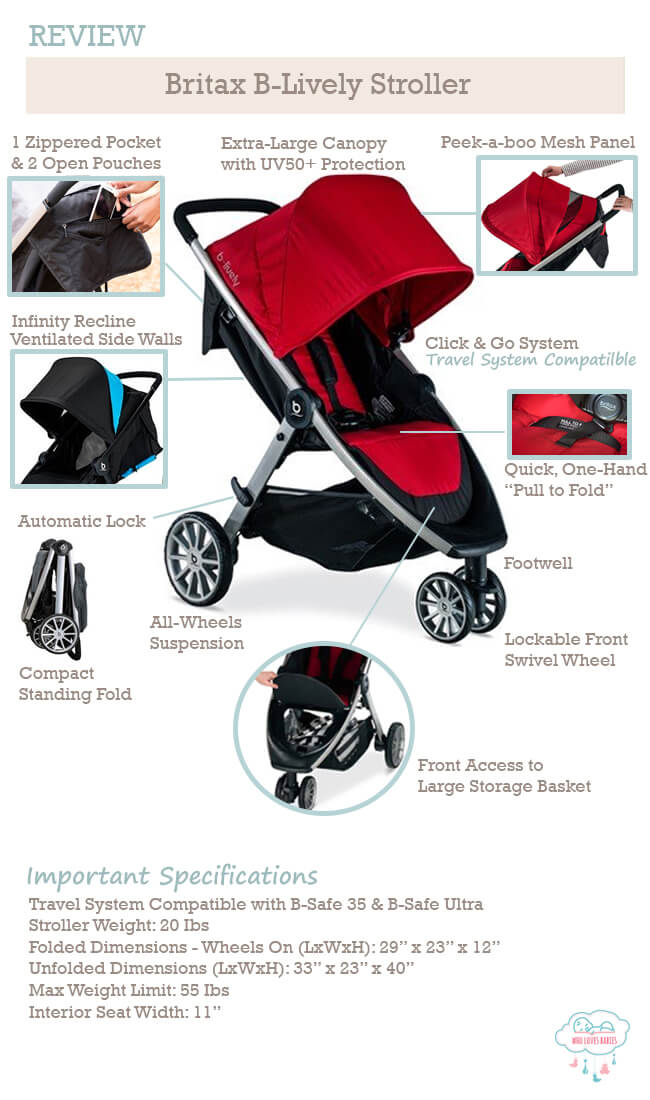 b lively travel system review