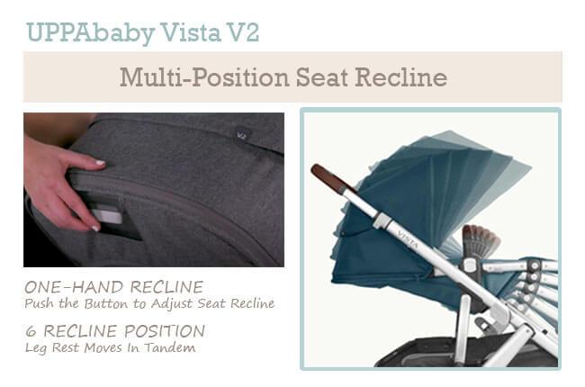 uppababy vista seat recline